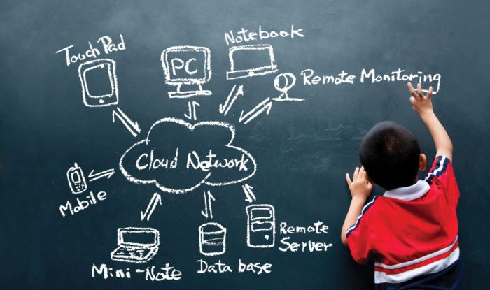 cloud education